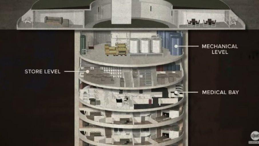 BOGATI OD KORONE BEŽE POD ZEMLjU: Stanovi u bunkeru, garantuju pet godina preživljavanja